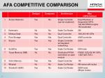 afa competitive comparison
