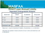 direct loan annual limits
