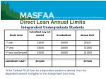 direct loan annual limits1