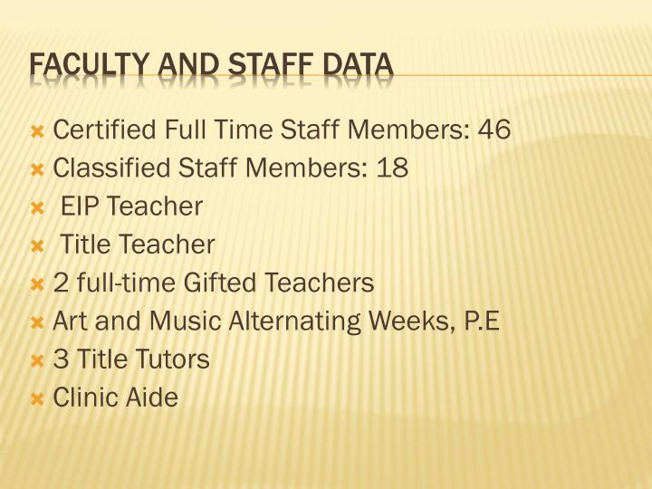 Certified Full Time Staff Members: 46