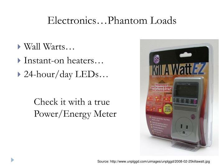 Electronics…Phantom Loads