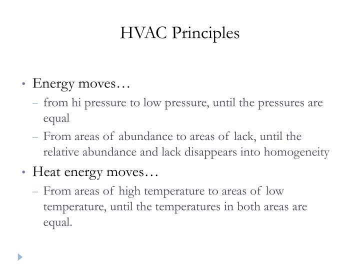 HVAC Principles