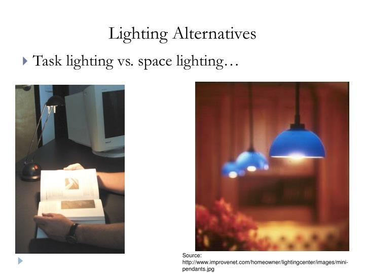Lighting Alternatives