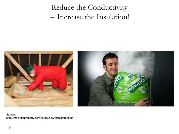 Reduce the Conductivity
