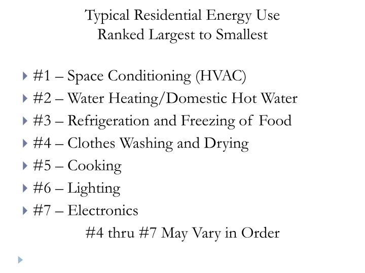 Typical Residential Energy Use