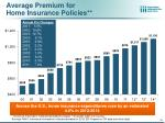 average premium for home insurance policies