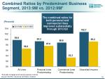 combined ratios by predominant business segment 2013 9m vs 2012 9m