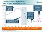 construction employment jan 2003 december 2013