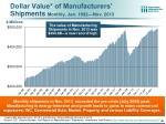 dollar value of manufacturers shipments monthly jan 1992 nov 2013