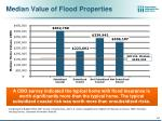 median value of flood properties