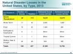 natural disaster losses in the united states by type 2013