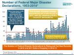 number of federal major disaster declarations 1953 2014
