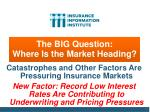 the big question where is the market heading