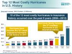 top 12 most costly hurricanes in u s history
