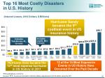 top 16 most costly disasters in u s history