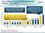 top 16 most costly world insurance losses 1970 2013