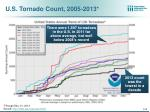 u s tornado count 2005 2013