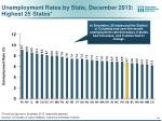 unemployment rates by state december 2013 highest 25 states