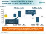 value of construction put in place november 2013 vs november 2012