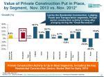 value of private construction put in place by segment nov 2013 vs nov 2012