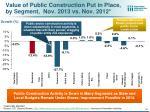 value of public construction put in place by segment nov 2013 vs nov 2012