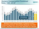 workers compensation combined ratio 1994 2014f