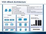 vce vblock architecture