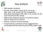 hay analysis