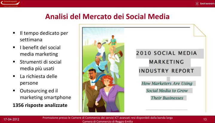 Analisi del Mercato dei Social Media