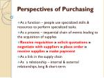 perspectives of purchasing