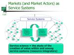 markets and market actors as service systems