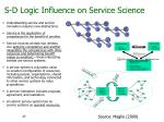 s d logic influence on service science