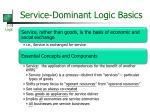 service dominant logic basics