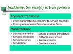 suddenly service s is everywhere
