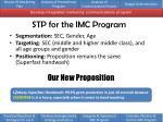 stp for the imc program