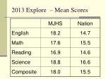 2013 explore mean scores