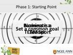 phase 1 starting point1