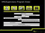 hmi supervisory program areas