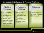 key areas intelligence process analysis