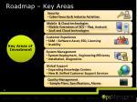 roadmap key areas1