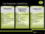top features intelatrac