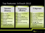 top features intouch 2012