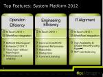 top features system platform 2012