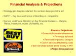 financial analysis projections