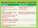 moving forward domestic vs internat l