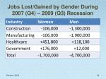 jobs lost gained by gender during 2007 q4 2009 q3 recession