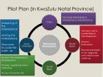 pilot plan in kwazulu natal province