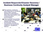 incident responder disaster recovery business continuity analyst manager
