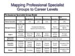 mapping professional specialist groups to career levels