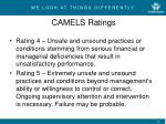 camels ratings1